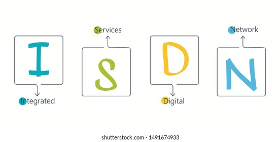 ISDN - Integrated services digital network. Infographic design template. Vector illustration.