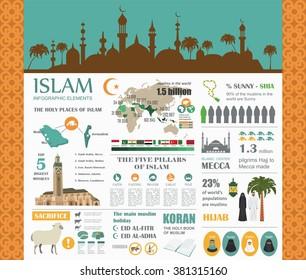 Islam infographic. Muslim culture. Vector illustration