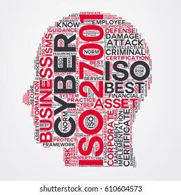 ISO 27001 word cloud head typography