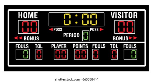 Isolated basketball scoreboard on a white background, Vector illustration