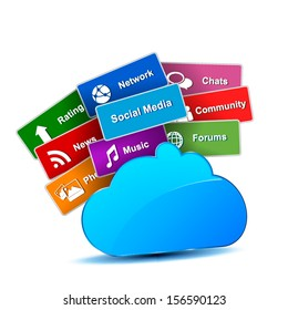 isolated cloud with social media banners, colorful