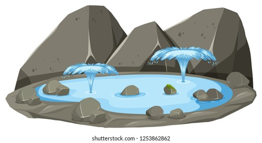 An isolated hot spring illustration