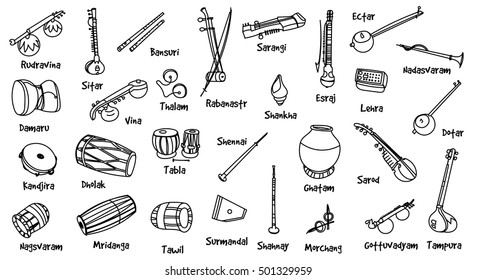 Isolated traditional indian instruments. Vector contour set for music billboard
