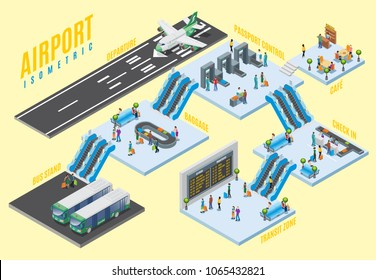 Isometric airport halls concept with transit zone security checks passport control cafe baggage carousel bus stand departure area vector illustration