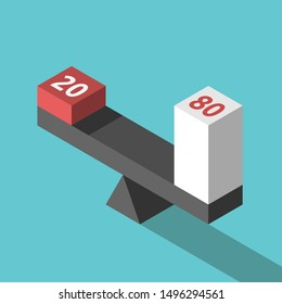 Isometric blocks with 80 and 20 numbers on weight scale. Pareto principle or rule, marketing, effort, sales, productivity concept. Flat design. EPS 8 vector illustration, no transparency, no gradients