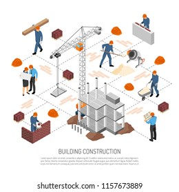 Isometric builder architect composition with isolated human characters and elements of building connected with dashed lines vector illustration