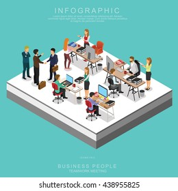 ISOMETRIC BUSINESS PEOPLE TEAMWORK MEETING in office, share idea,  info graphic vector design