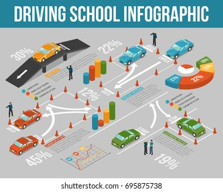 Isometric colored driving school infographics with percentage ratio and steps of training vector illustration