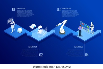 Isometric concept of RPA, artificial intelligence, robotics process automation, ai in fintech or machine transformation.