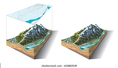 Isometric cross section of ground relief.