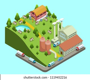 Isometric dairy factory concept with farm and plant buildings cows farmer transport for products delivery isolated vector illustration