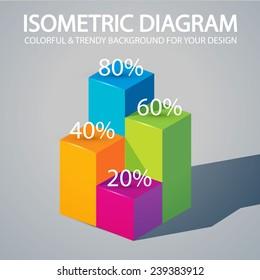 Isometric diagram. Vector illustration