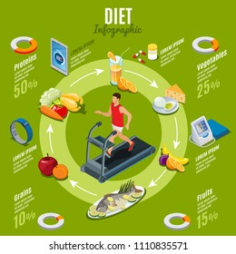 Isometric diet infographic concept with man running on treadmill vitamins modern gadgets for fitness and health control healthy food isolated vector illustration