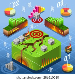 Isometric Earth Quake Natural Disaster Earthquake flat 3d isometric concept. Seismic earth Quake epicentre geological Natural disaster tectonic plate movement 3D Vector Illustration