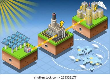 Isometric Farm 3D Green Power Energy Infographic Harvesting Ecology Renewable Energy Solar Source Diagram Isometric Infographic. Solar Power Energy Chain Infographic 3D Farm Tiles Vector Illustration