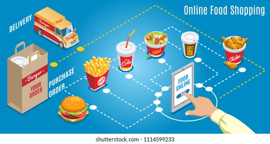 Isometric fast food online shopping concept with order and delivery of hamburger french fries soda coffee salad chicken legs isolated vector illustration