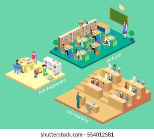 Isometric flat 3D isolated concept vector interior kindergarten, school, university auditorium. education system. children growing up