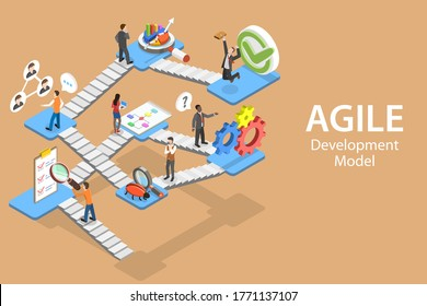 Isometric Flat Vector Concept of Agile Software Development Methodology With Main Steps: Requirements, Design, Development, Testing, Customer Collaboration, Review, Product Launch.