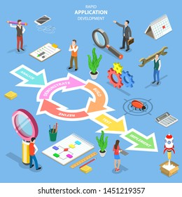 Isometric flat vector concept of rapid software application development model, RAD, engineering design approach with following steps analysis, demonstrate, build, refine, testing, implementation.