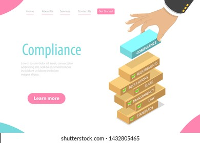 Isometric flat vector landing page template of regulatory compliance, steps that are needed to be complied with relevant laws, policies and regulations.