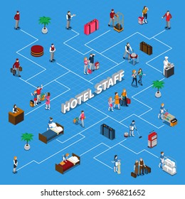 Isometric flowchart with hotel staff including administrator maids porters chef and tourists on blue background vector illustration