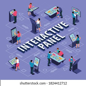 Isometric flowchart with people using interactive touch screen panel in various public places 3d vector illustration