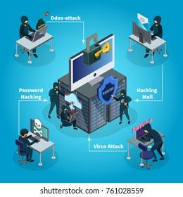 Isometrische Hacking-Aktivitätszusammensetzung mit Hackern verschiedener Internet- und Cyberkriminalität, einzelne Vektorgrafik