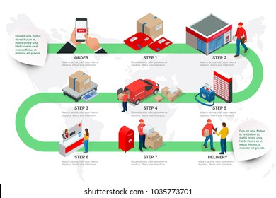 Isometric infographics concept Post Office Postman, envelope, mailbox and other attributes of postal service, point of correspondence delivery icons vector illustration