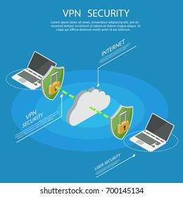Isometric Internet security vpn data transfer information