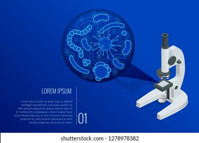 Isometric laboratory lens of microscope and closeup microscopic body micro-organisms disease-causing objects, different types, bacteria, viruses, fungi, protozoa.