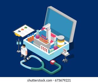 Isometric medical examination