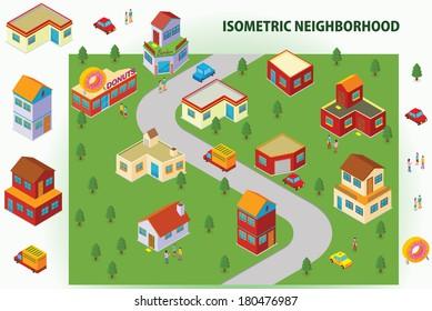 Isometric Neighborhood