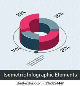 Isometric pie chart.