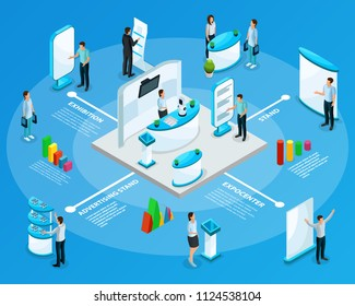 Isometric promotional stands infographic template with people using demonstration and exhibition equipment for their products presentation isolated vector illustration