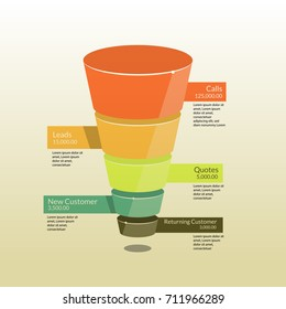 isometric sales funnel cone marketing process customer pilot