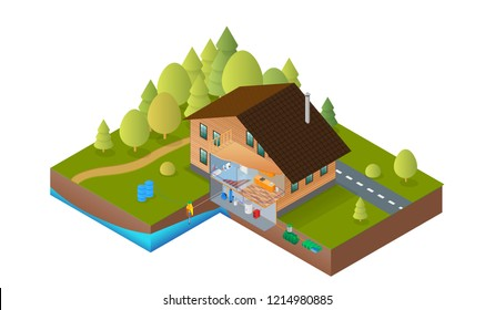 Isometric scheme of water supply and heating of a two-story house. Scheme of drainage, toilets, septic. Water well, filtration, water treatment