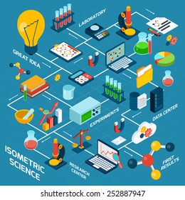 Isometric science concept with laboratory data center experiments research results vector illustration