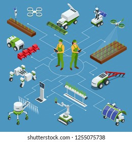 Isometric set of iot smart industry robot 4.0, robots in agriculture, farming robot, robot greenhouse. Agriculture smart farming technology vector illustration