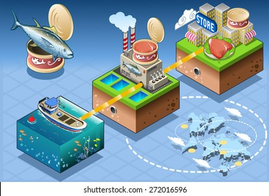 Isometric Ship Food Fish Industry Canned Process Infographic Tuna Large Scale Retail  Isometric Buefin Food Fishing Traceability Process Canned Ship Consumer 3D Vector Illustration Set Industry Tuna
