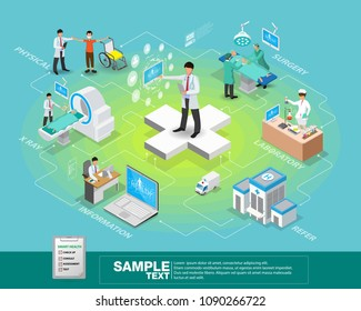 Isometric smart health and medical 3d design illustration - track your health condition through devices network control.