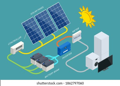 Isometric Solar Panel cell System with Hybrid Inverter, Controller, Battery Bank and Meter designed. Renewable Energy Sources. Backup Power Energy Storage System.