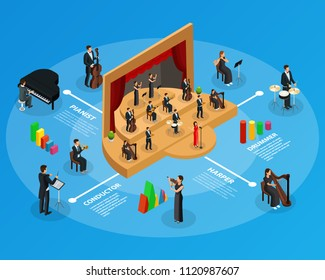 Isometric symphony orchestra infographic template with opera performance conductor musicians playing harp violin flute drum piano trumpet cello instruments isolated vector illustration