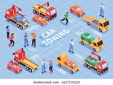 Isometric tow truck flowchart composition with editable text captions people and towing cars with vehicle carriers vector illustration
