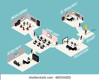 isometric vector design concept of business people working in their office, design concept of business activities in office, business motivation concept