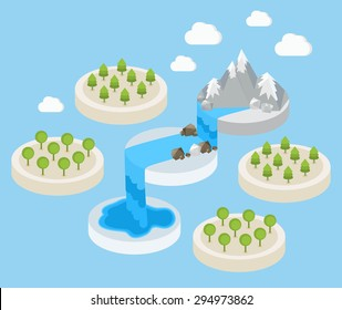 An isometric view of a waterfall and a forest