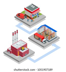 Isometric Waste Processing Plant. Technological process. Truck transporting trash to recycling plant. Production new goods from recicled materials.