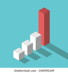 Isometrische weiße Bars und sehr hohe rote auf türkisblauem Hintergrund. Rasches exponentielles Wachstum, Investitionen, Wohlstand, Boom und Statistikkonzept. Flaches Design. Vektorillustration Illustration, keine Transparenz, keine Farbverläufe
