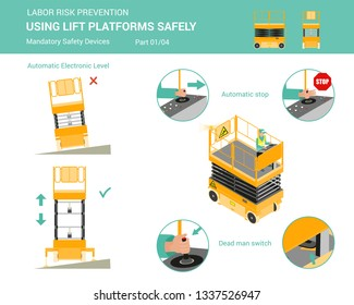 Isometric white isolated lift platforms mandatory safety devices for using lift platforms safely part 1 of 4