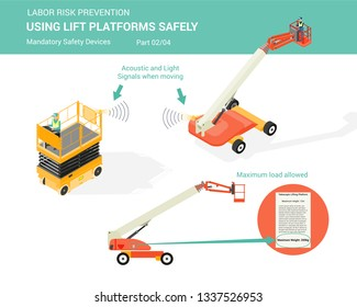 Isometric white isolated lift platforms mandatory safety devices for using lift platforms safely part 2 of 4