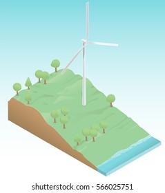 Isometric windmill standing ground.